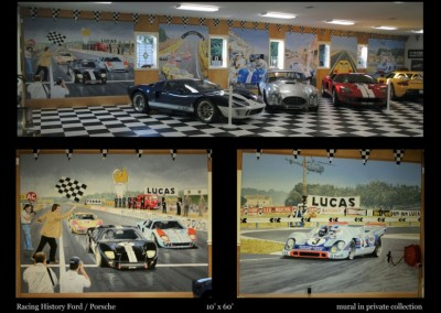 Racing History of Ford and Porsche